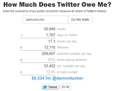 Click to find out how much twitter owes you!